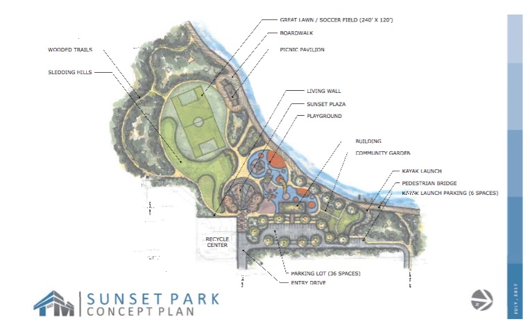 A Concept Plan For The Proposed 8 1 2 Acre Park Red Banks West Side Was Presented To Public Monday