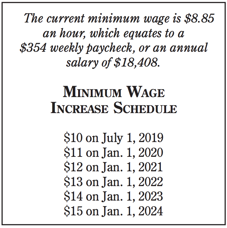 The Two River Times | Towns Grapple With Minimum Wage Hike